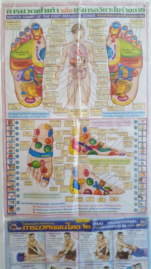 Massagepraxis